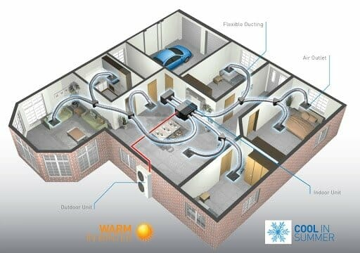home-air-conditioner-layout